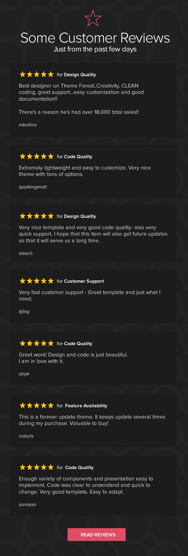 CityTours Reviews